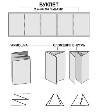 Как сделать брошюру из бумаги